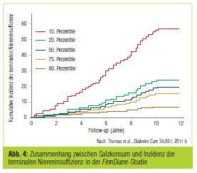 hypertensive herzerkrankung lebenserwartung
