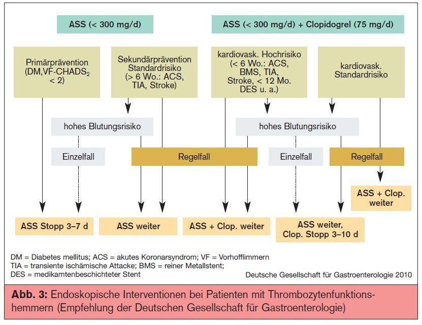 chloroquine phosphate syrup uses in hindi