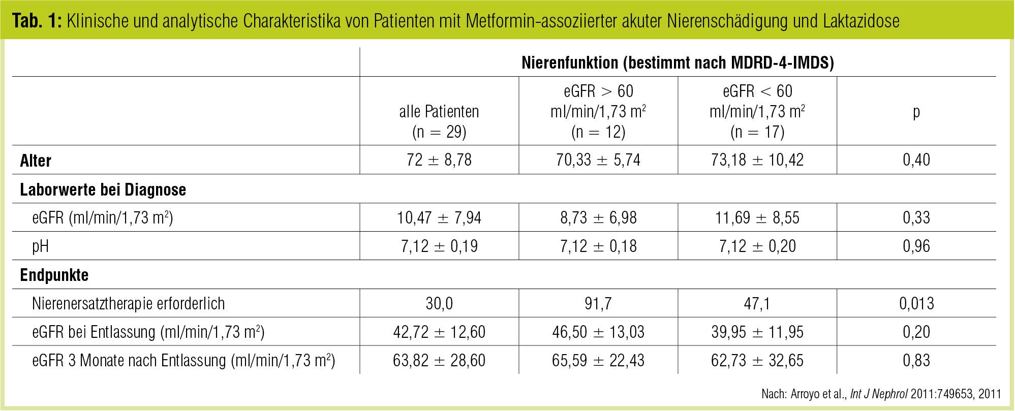 nichtsteroidale antiphlogistika ibuprofen