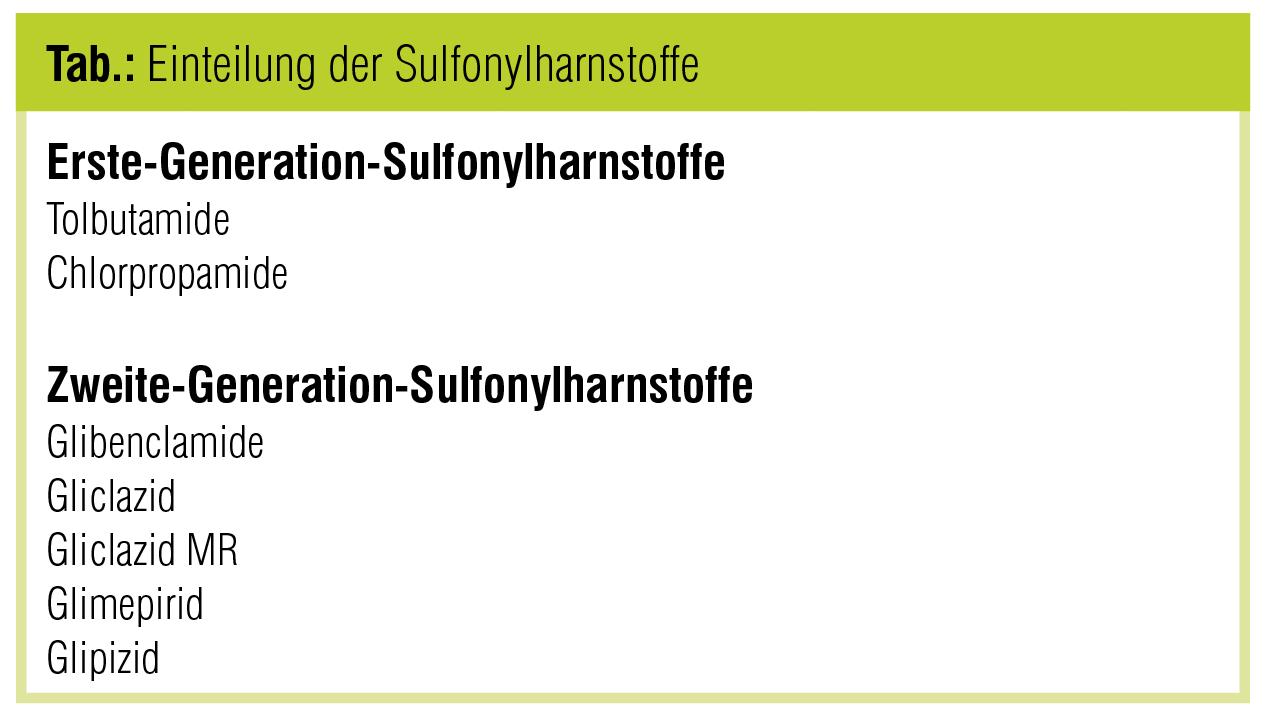 fluoxetine prescribing information