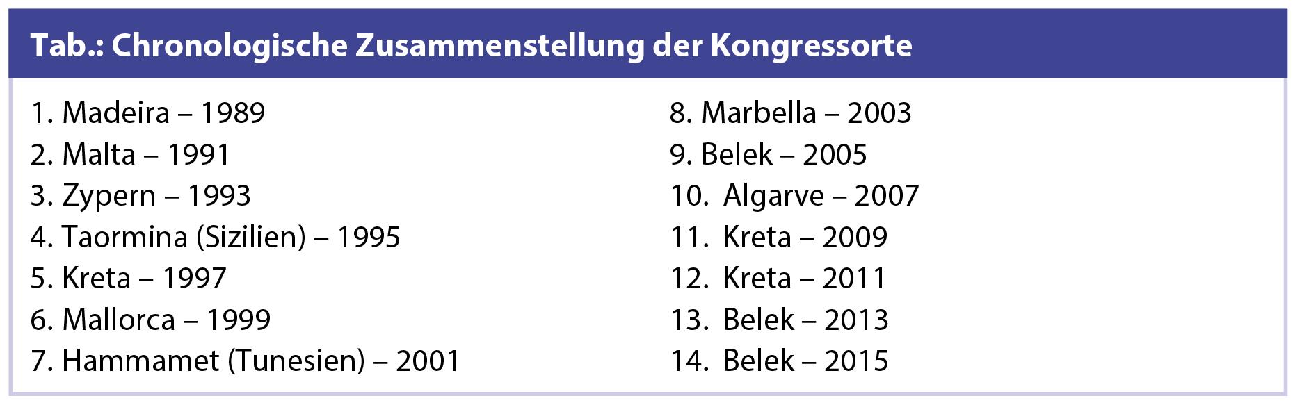 Zur Jubiläumsveranstaltung 2017: 15. Maritimer Kongress der ...