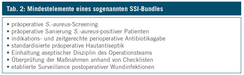 postoperative wundinfektion therapie