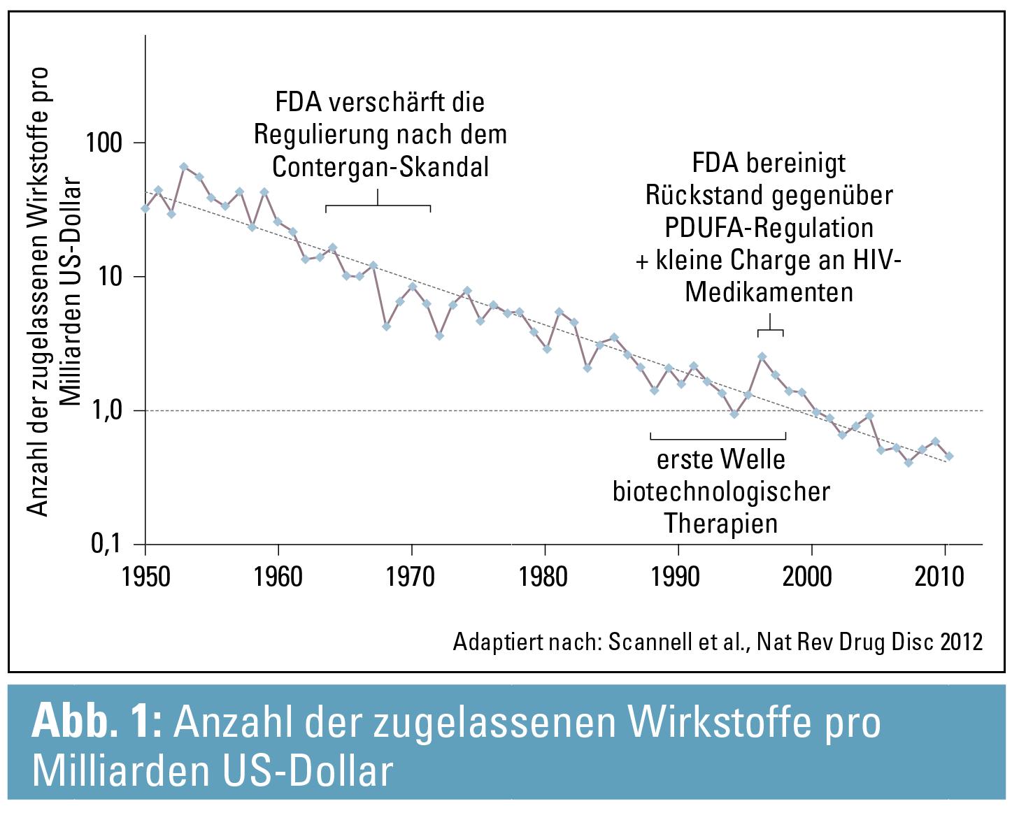 medikamente vom markt genommen 2016