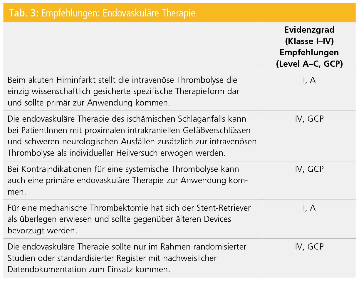 Positionspapier – Update 2014Akutmanagement und Sekundärprävention ...
