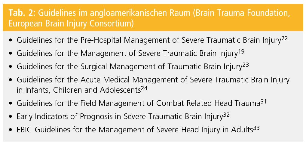 Leitlinien zur Behandlung des Schädel-Hirn-Traumas   Neurologisch ...