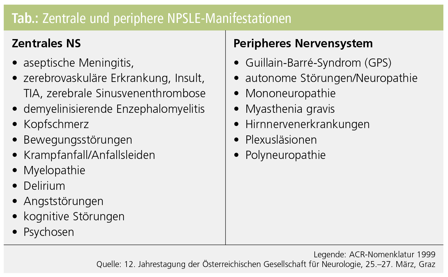 kortikosteroide medikamente