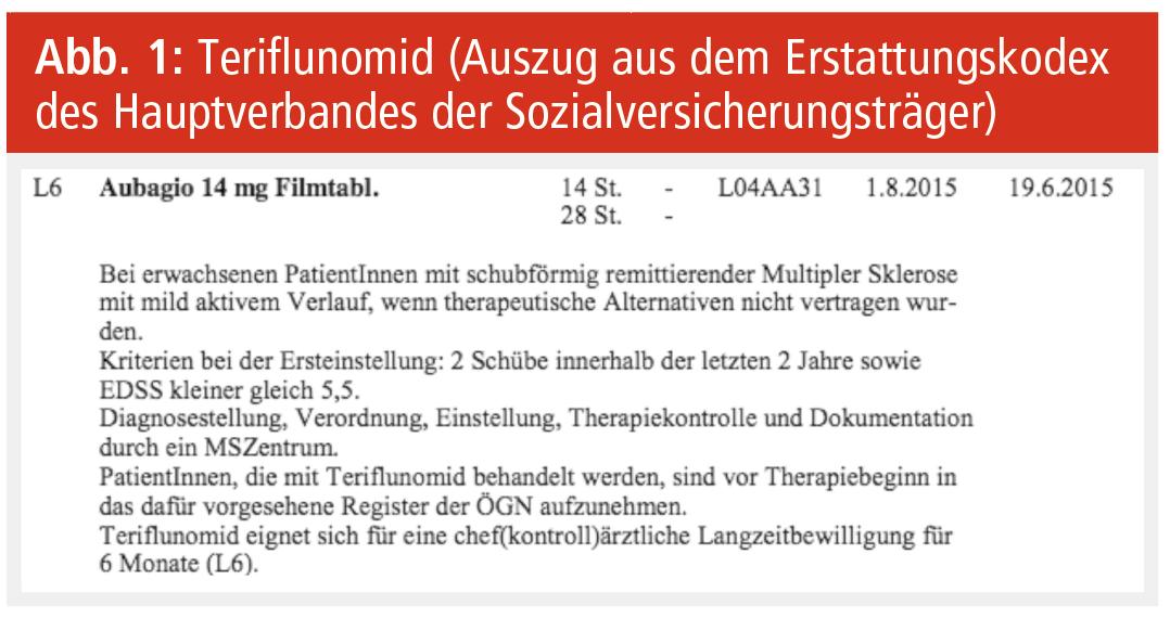 nicht therapeutische dokumentation