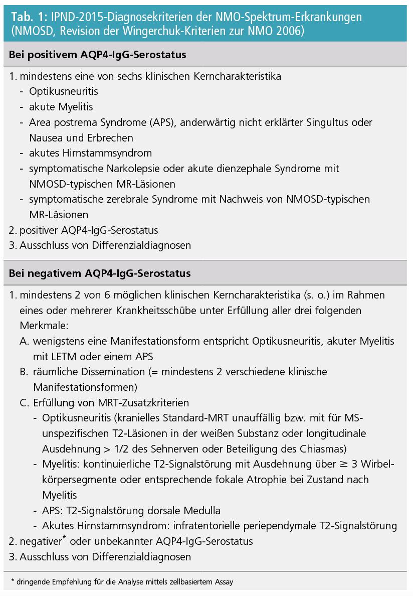 Schön Berufe Die Anatomie Betreffen Bilder - Anatomie Ideen ...