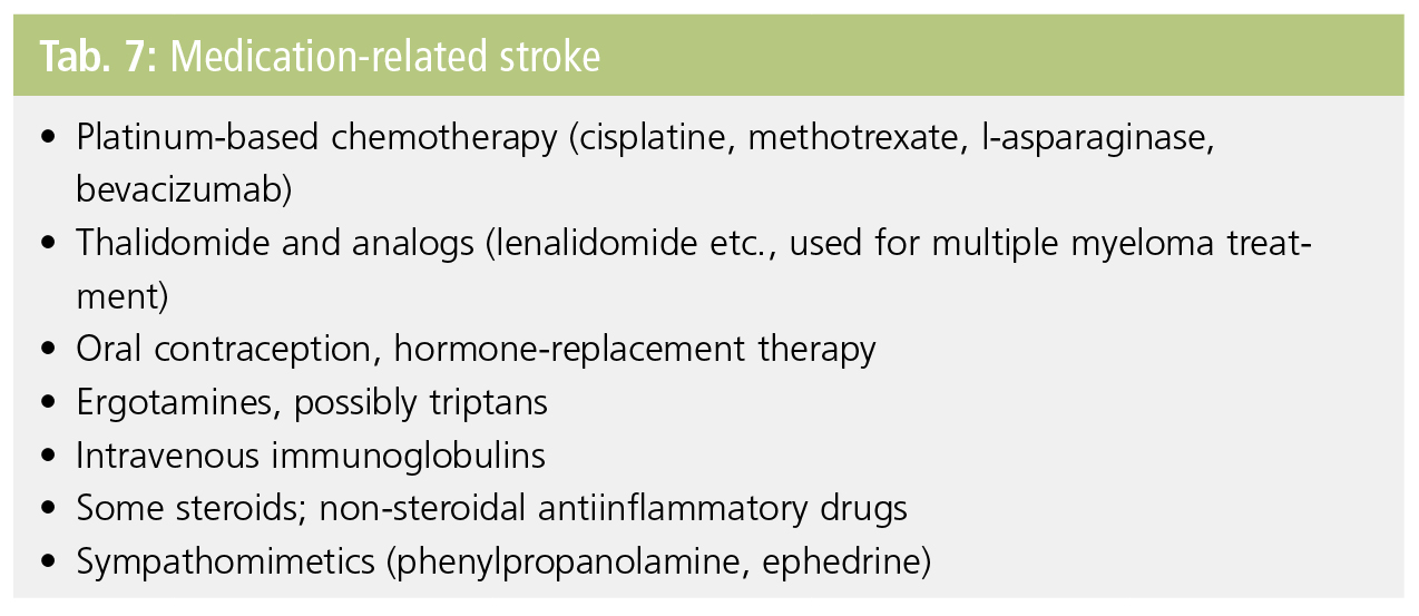 Rare causes of stroke – an overview | MedMedia