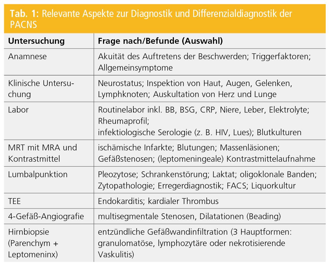 Primäre Angiitis des Zentralnervensystems (PACNS) | Neurologisch ...