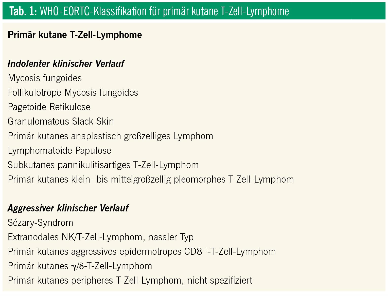 kutanes b zell lymphom wie lange krank