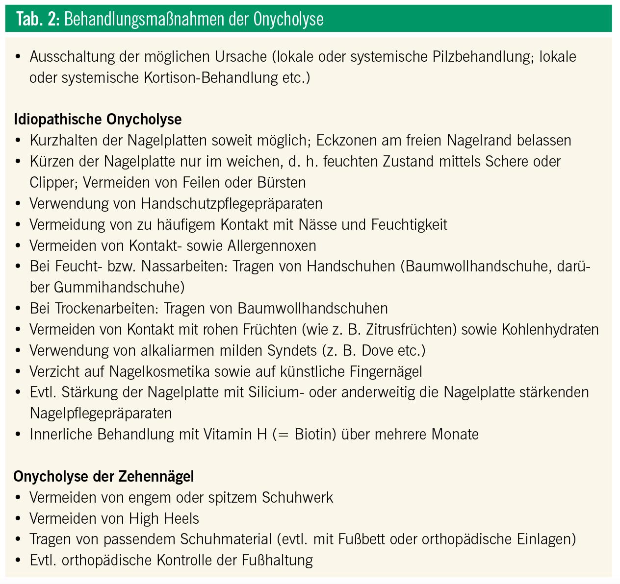 Pathologische Nagelveränderungen | Spectrum Dermatologie | MedMedia