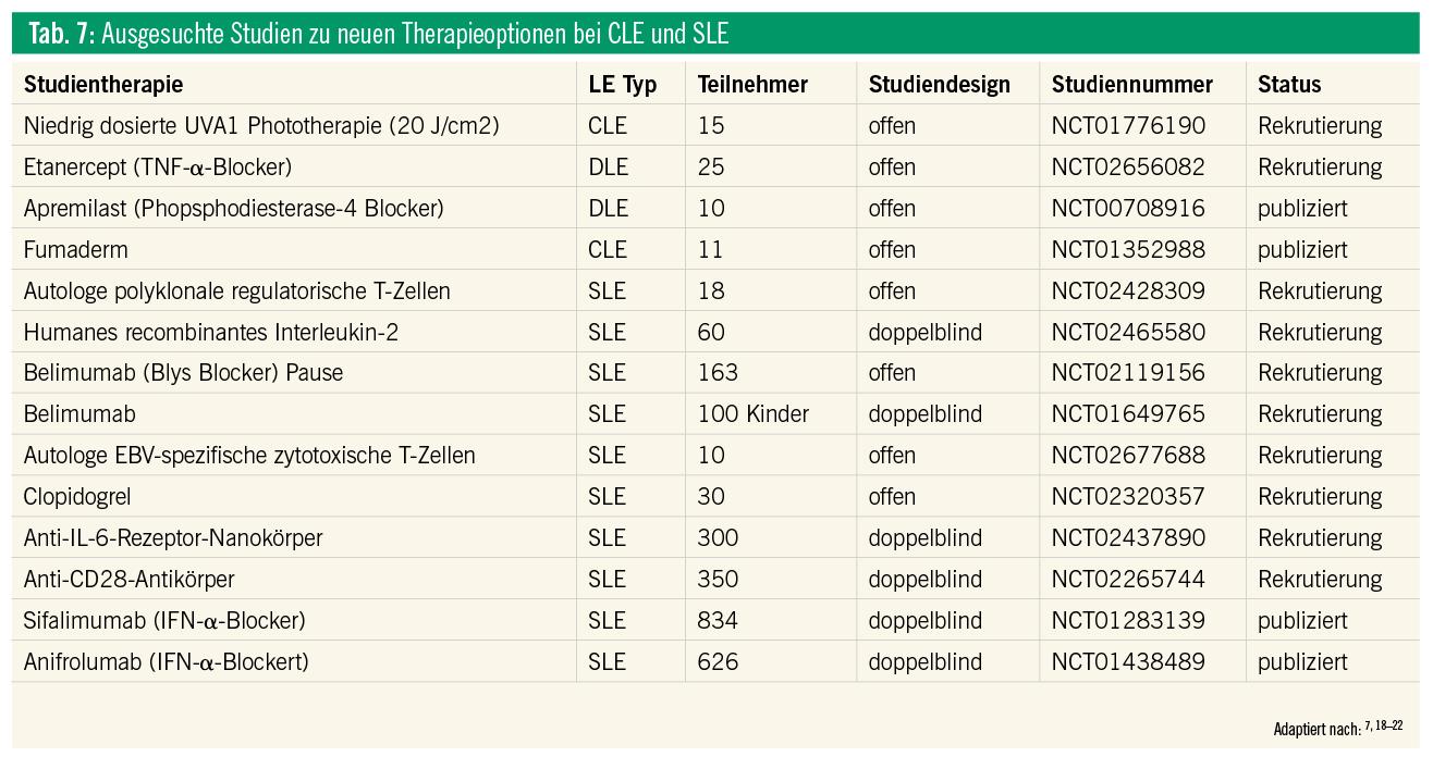 niedermolekulares heparin schwangerschaft