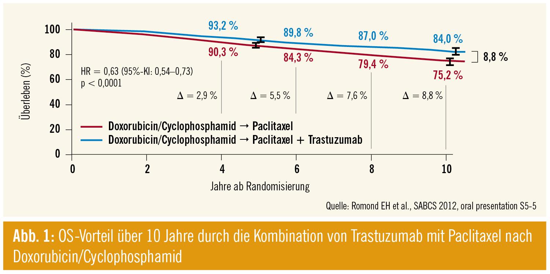 cipro 1a pharma 500 mg pille