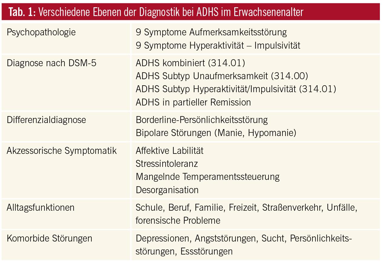 bipolare störungen symptome