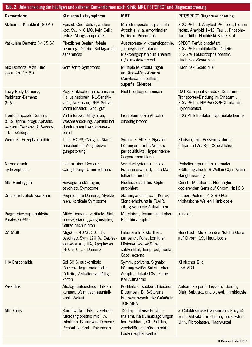 kortexin in deutschland