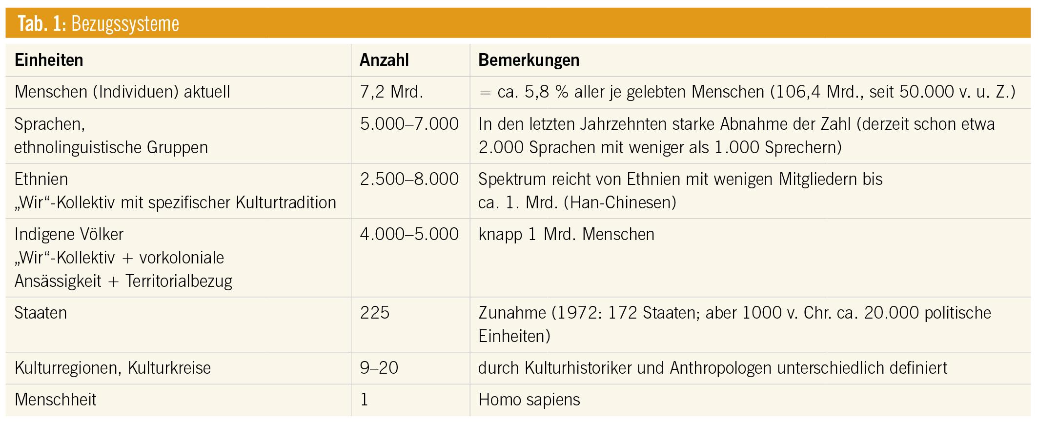 fremde elemente in der deutschen kultur