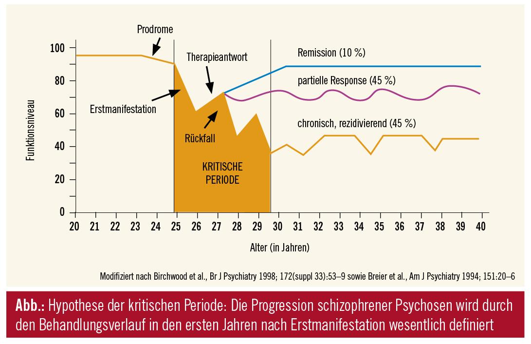 Schizophrenie erfahrungsberichte forum