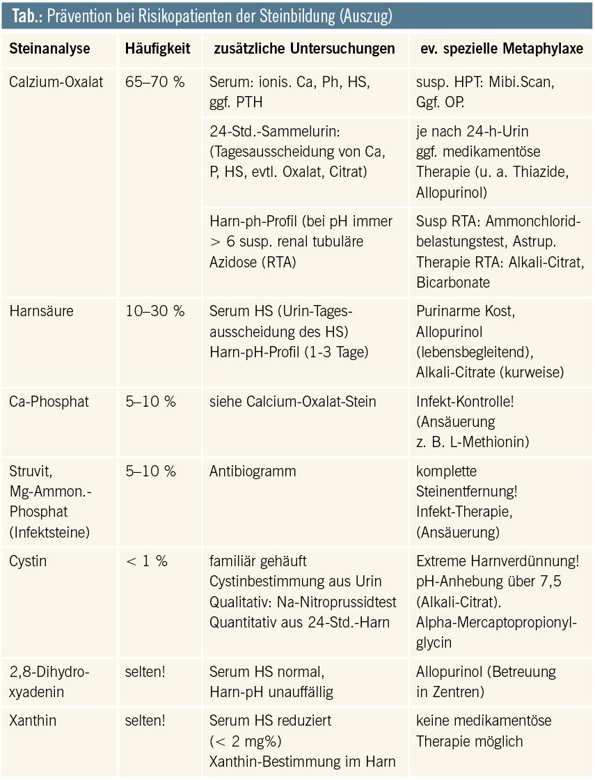 viagra dhe efektet e saj