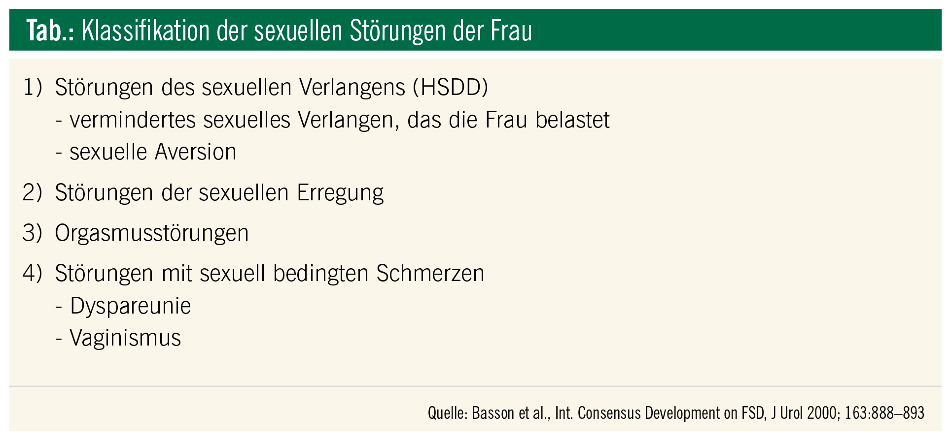 Charmant Sexuelle Anatomie Diagramm Ideen - Anatomie Ideen - finotti ...
