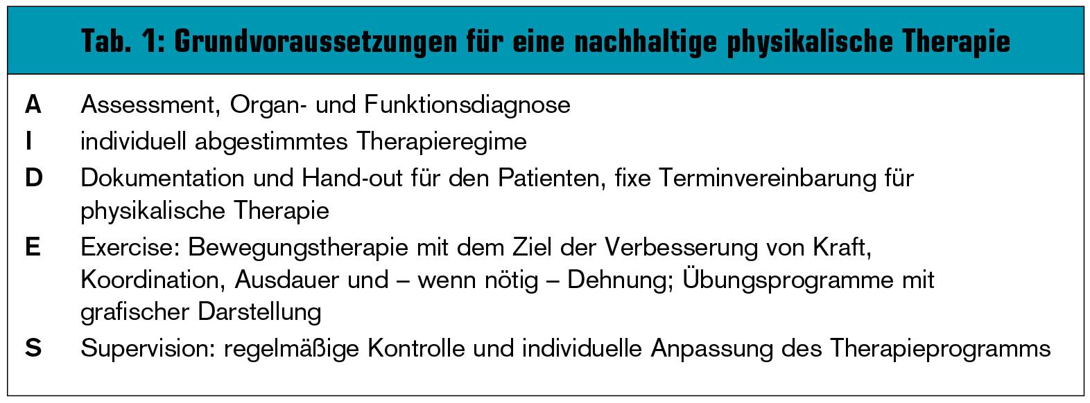 Gespräche und klinische Kontrollen verbessern Therapietreue und ...