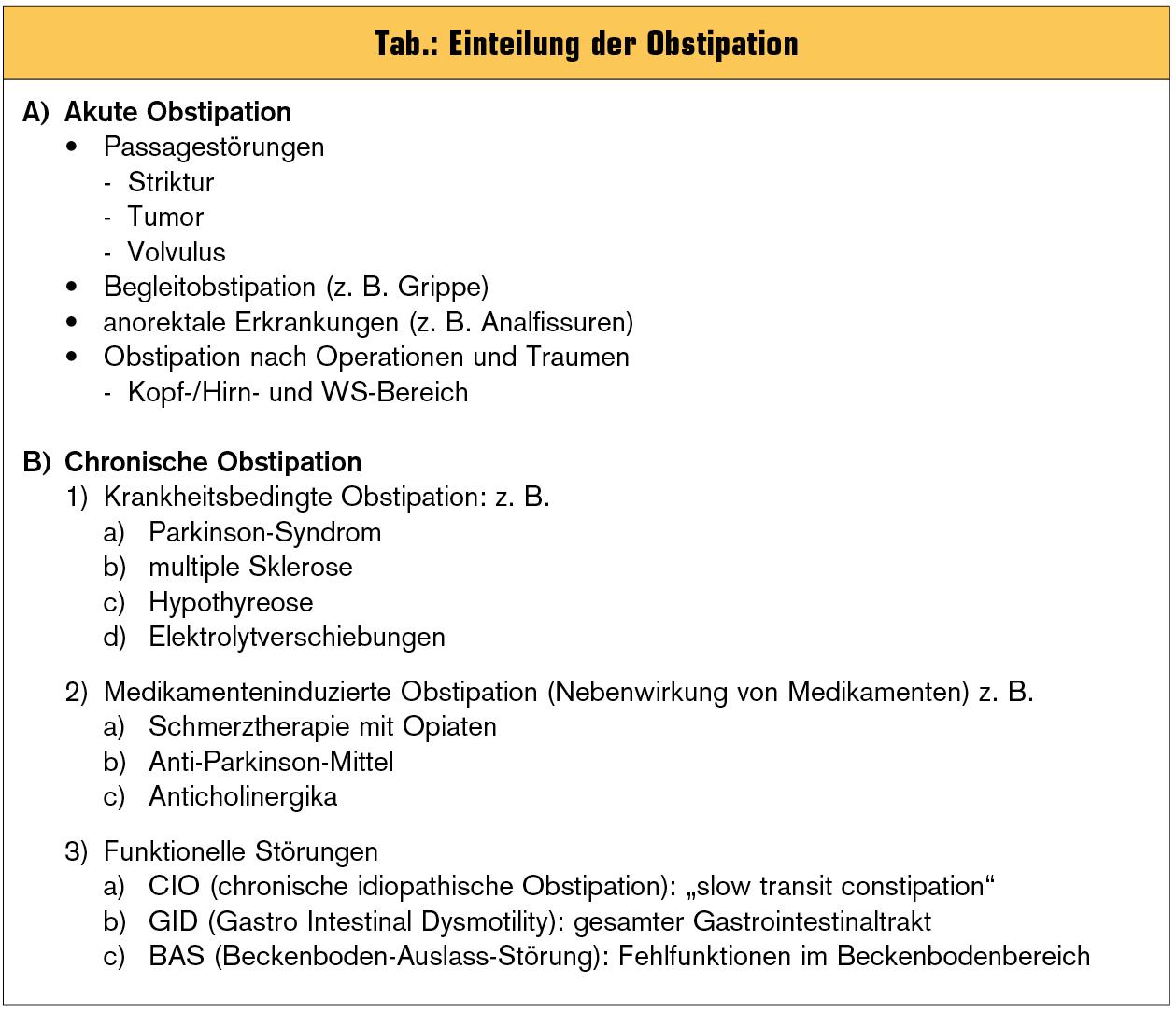 Großzügig Definition Der Funktionellen Anatomie Ideen - Anatomie ...