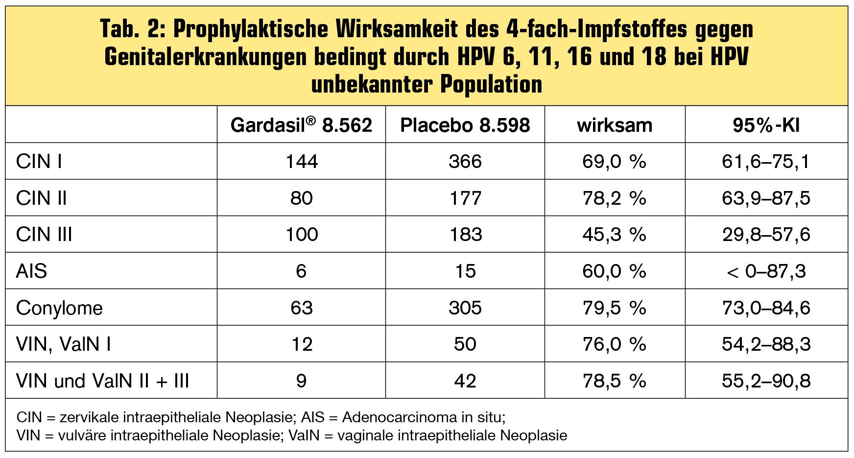 medicament pentru vierme enterobiasis behandeling