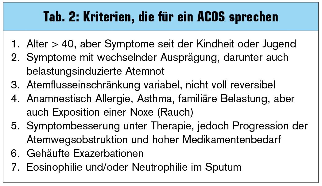 pulmonale hypertonie symptome