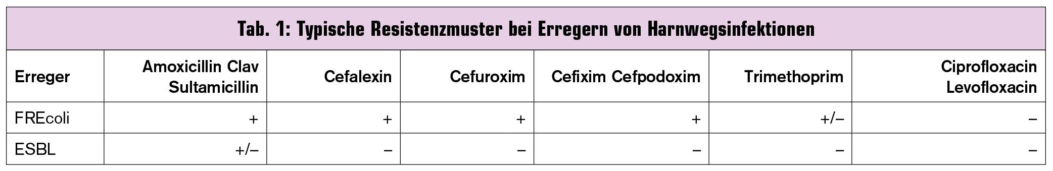 NEXIUM TABS 20MG 30 - Superpharmacy