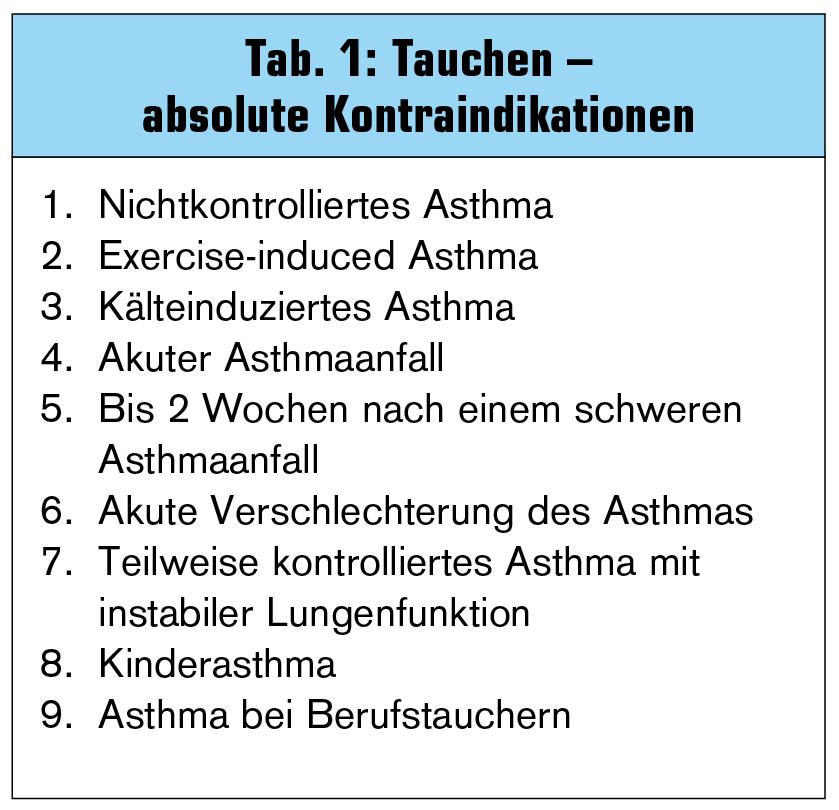 Atemberaubend Anatomie Eines Asthmaanfalls Bilder - Anatomie Ideen ...