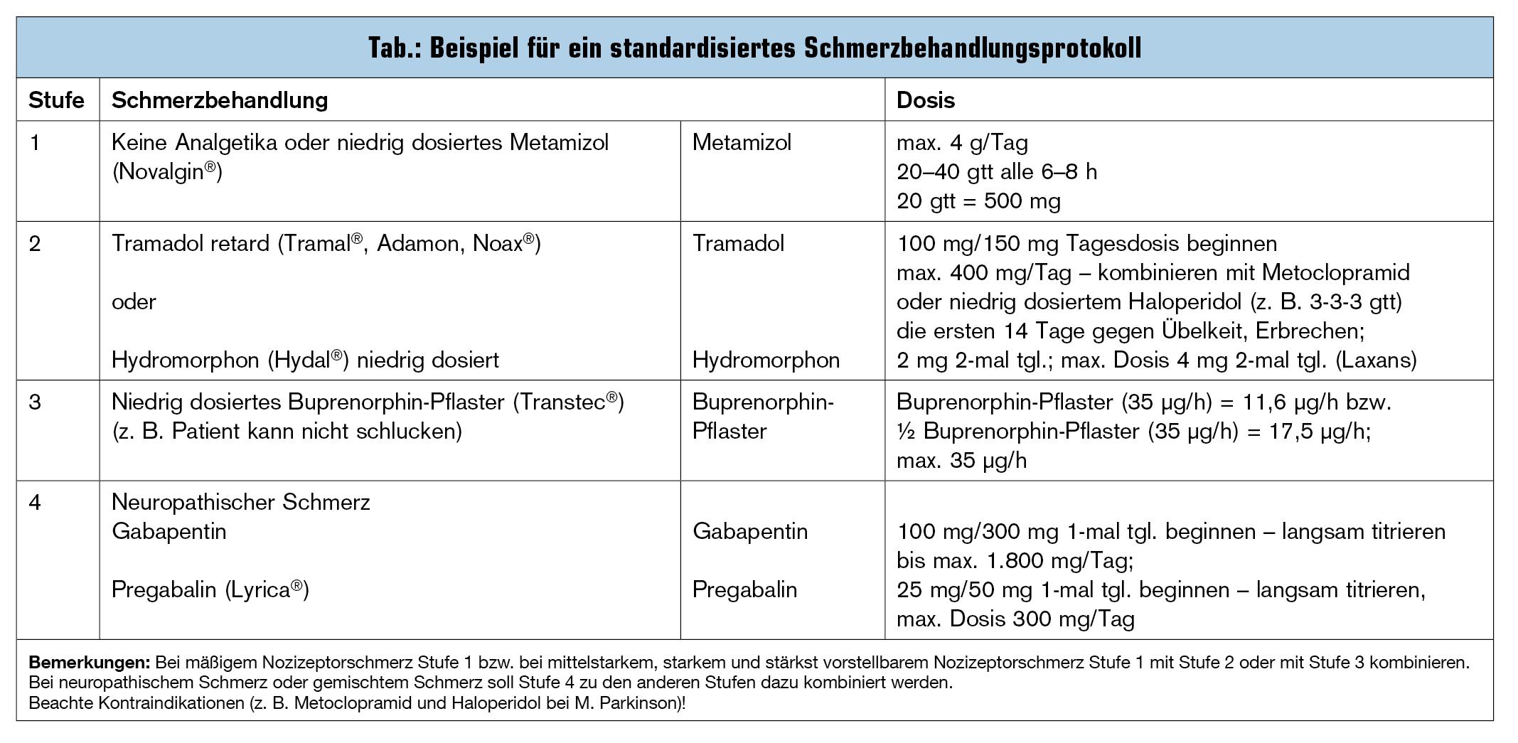 Großzügig Anatomie Und Physiologie Stufe 4 Bilder - Physiologie Von ...