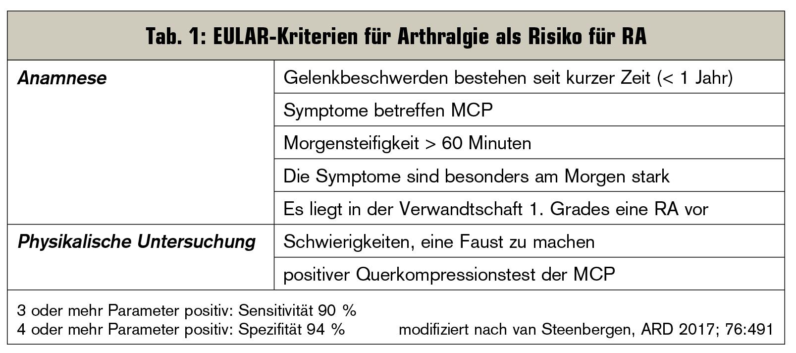 Berühmt Berufe Die Anatomie Betreffen Fotos - Anatomie Von ...