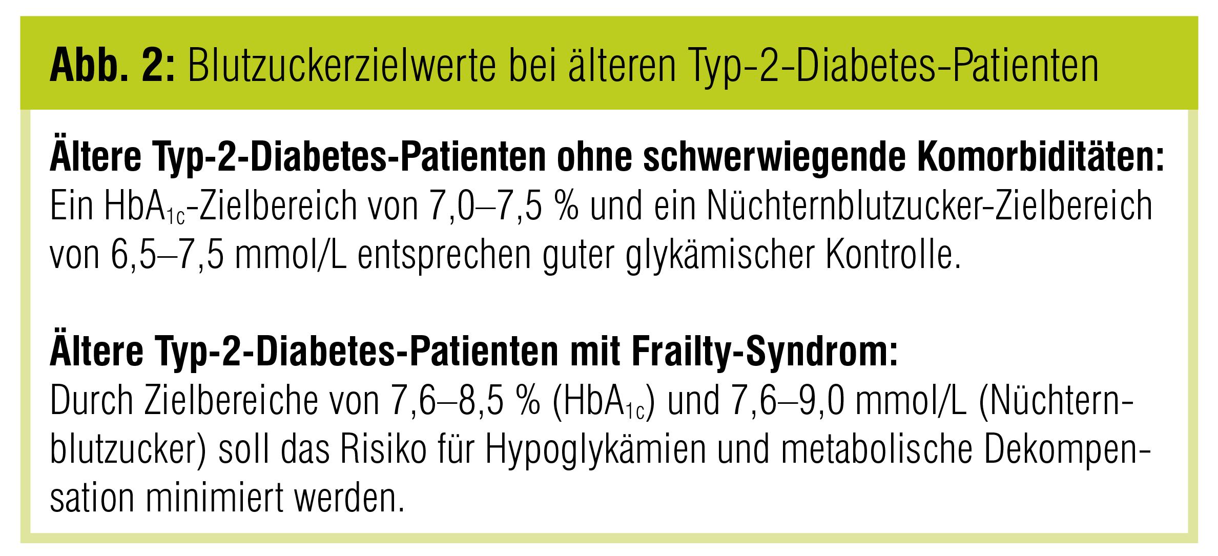 Reaktive Hypoglykämie und Gewichtsverlust